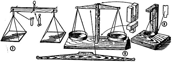 Как сделать весы на физику